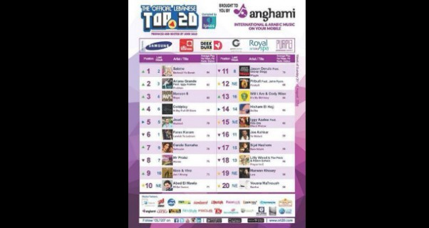 Music Nation -Sabine - OLT20 - Number One - Barkouli Ya Banat  (3)