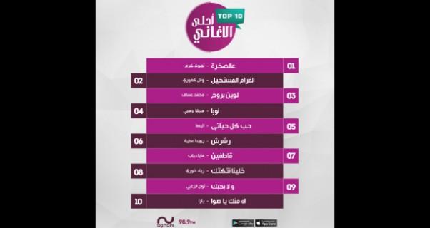 Music Nation - Najwa Karam - Latest News (4)
