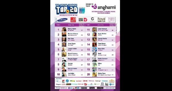 Music Nation - Nancy Ajram - Ma Tegi Hena - Number 1 - 2014 - OLT20 (1)