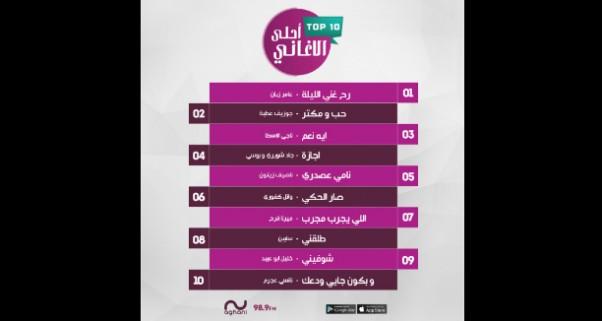 Music Nation - Amer Zayan - Rah Ghani El Layli Song - Number1 - Aghani Aghani