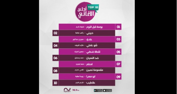 Music Nation - Najwa Karam - News (8)