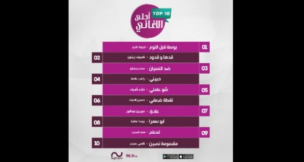 Music Nation - Najwa Karam - News (3)
