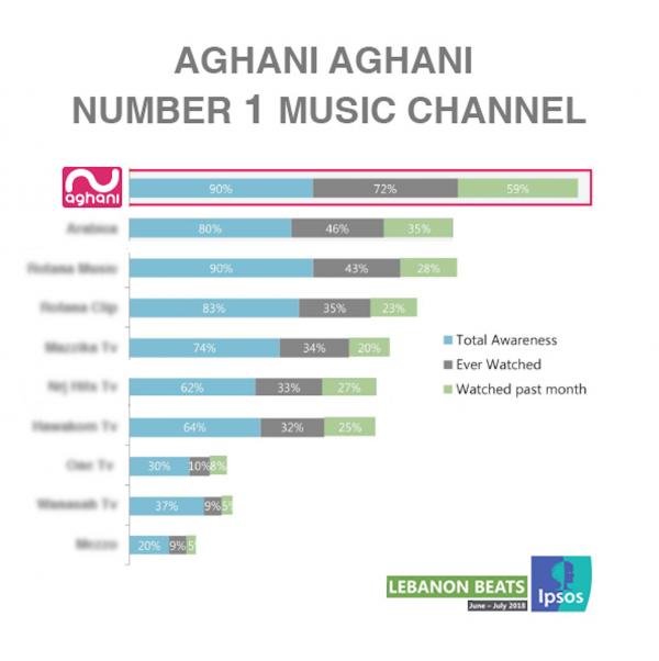 Aghani Aghani (3)