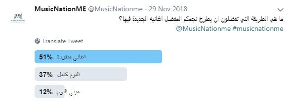 mn poll